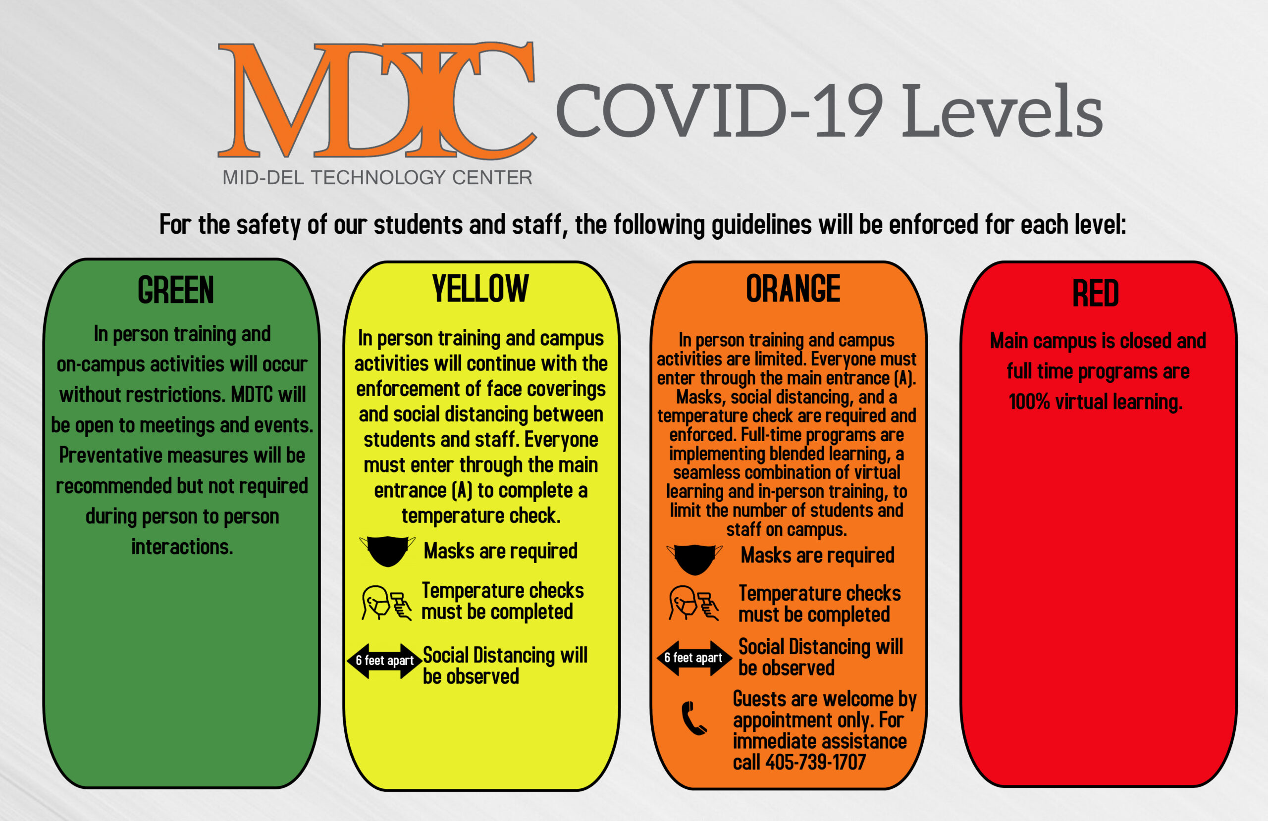 Covid levels-Website